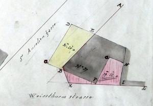 1875, Alignement