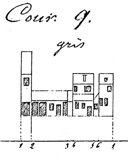 Maisons de Strasbourg » Résultats de recherche » place des Orphelins